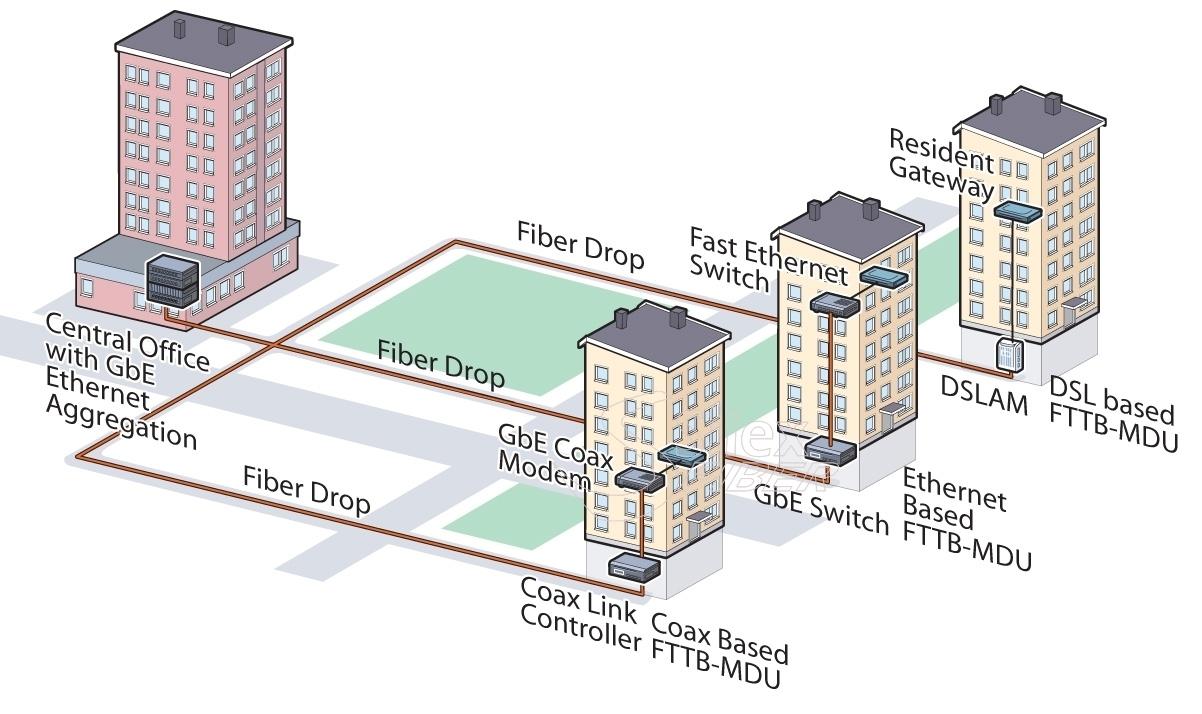 Materiales imprescindibles para un instalador FTTH