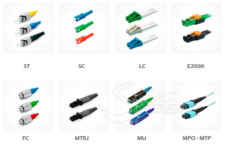 Tipos De Conectores Silex Fiber Telecom Fibra Optica Y