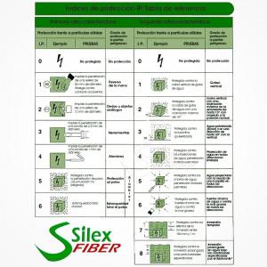 silex-fiber-grados-de-proteccion-silexfiber-ip-v01