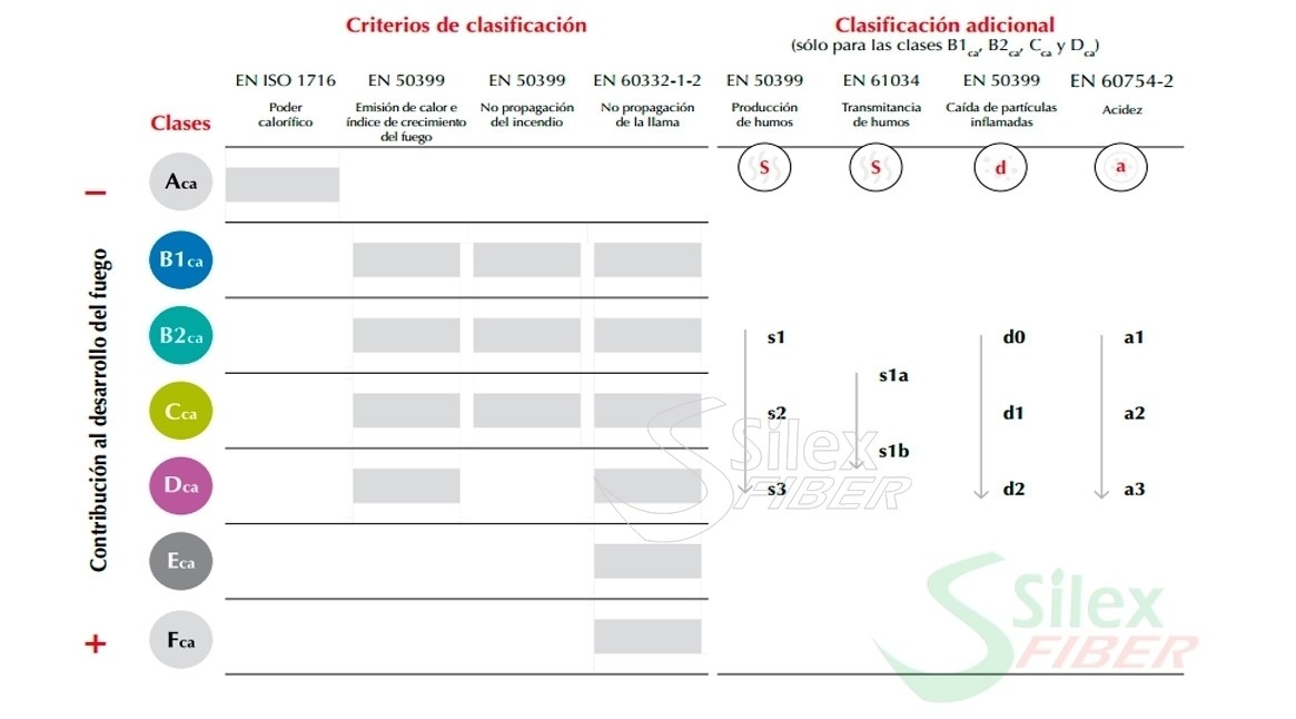 Criterios-de-Aplicacion-Cables-Europeas-v01-Silex