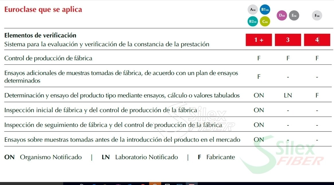 Euroclase-Aplicacion-Cables-Europeas-v01-Silex