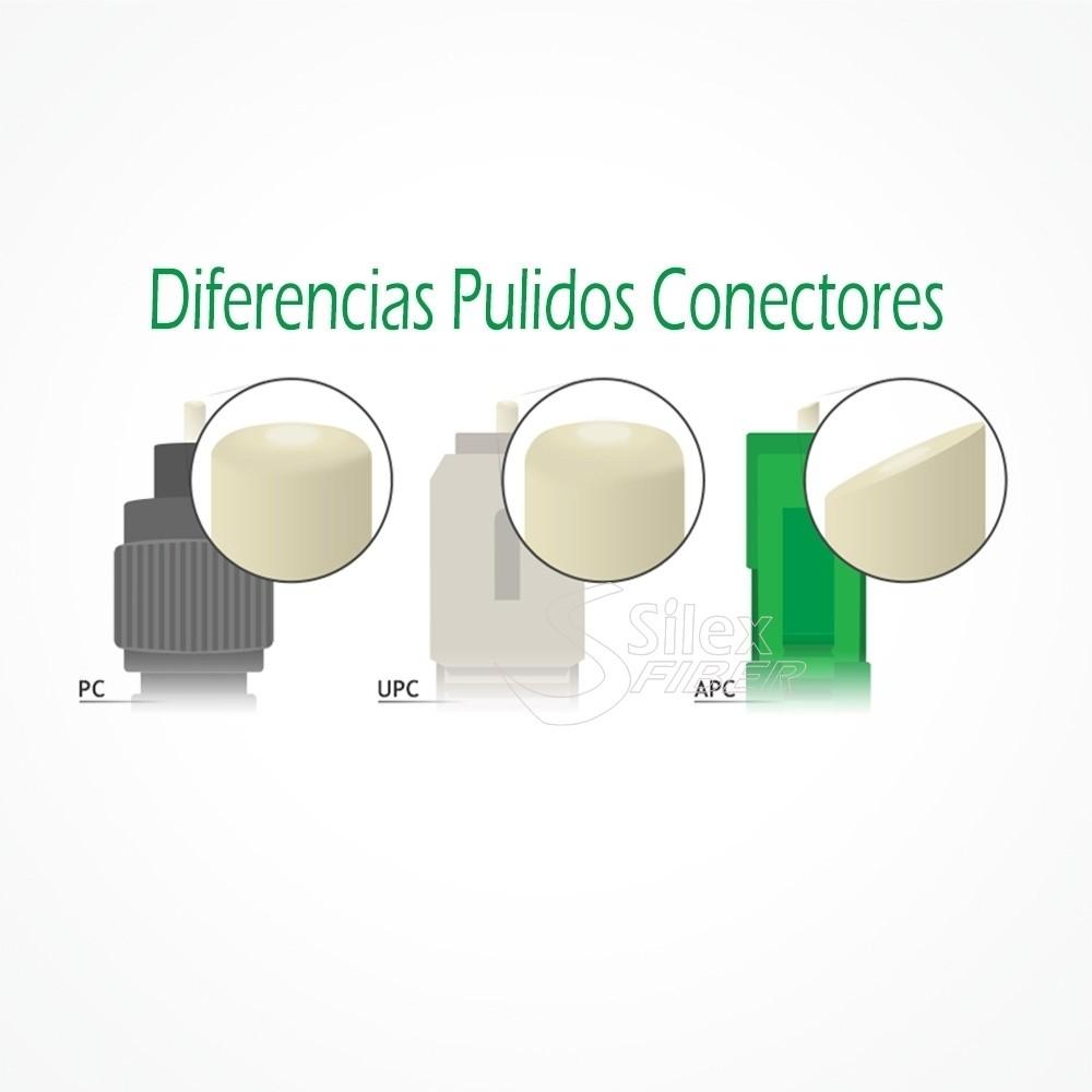 Tipos de pulido mas habituales para conectores de Fibra Optica