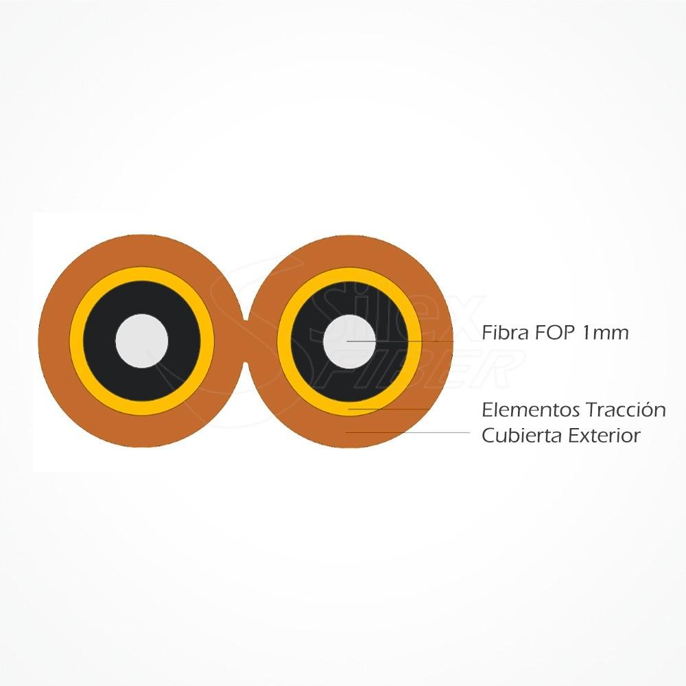 Cable ZipCordFOP-DX Cubierta LSZH