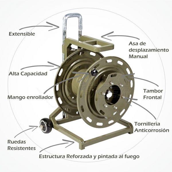 Roller Vacio SX04 Tactico Fibra Optica