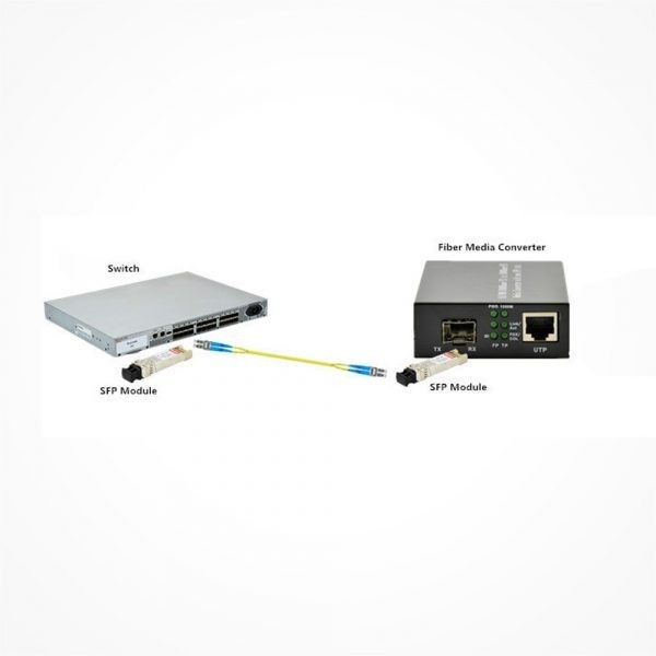 Conversor 10/100/1000Base-T RJ45 a Fibra Optica 1xSFP Gigabit Ethernet