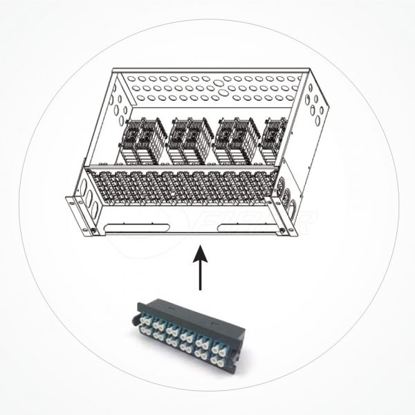 Panel de distribucion Fibra Optica 3U High Density